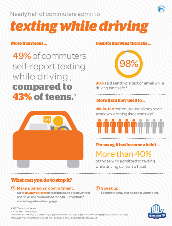 Texting And Driving Printable Poster Texting While Driving It Can Wait Drive Safe Quotes