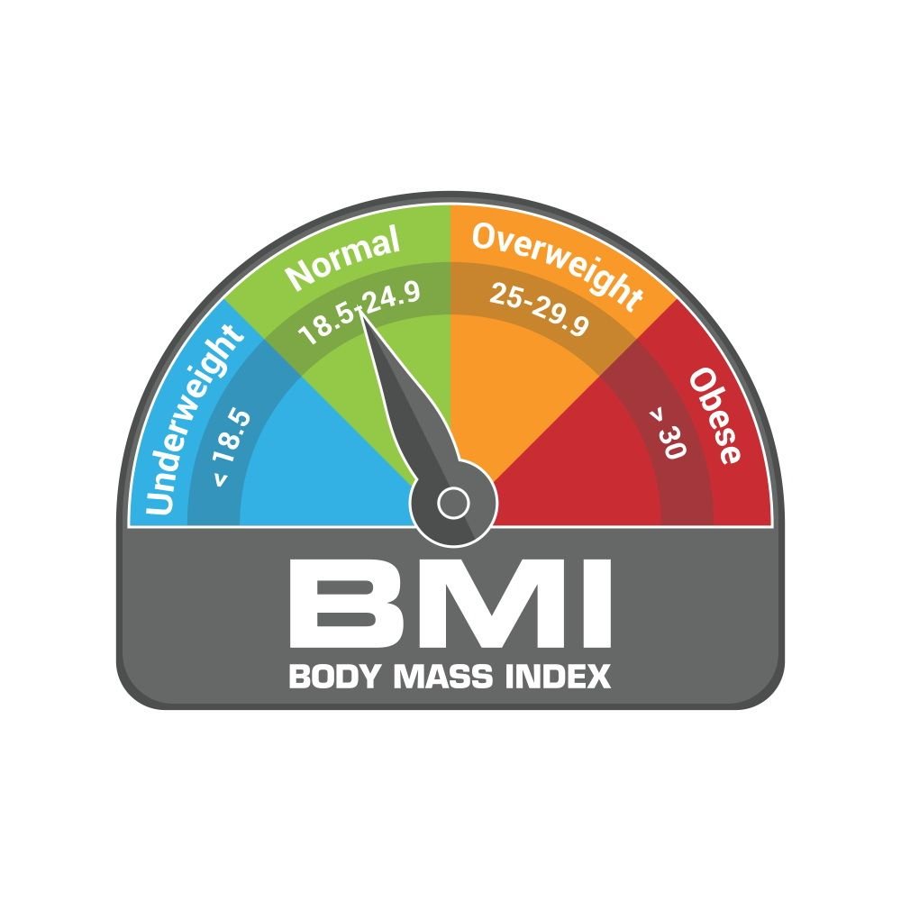 Pin on Body Mass Index BMI Accurate & Scientific Calculation Tools