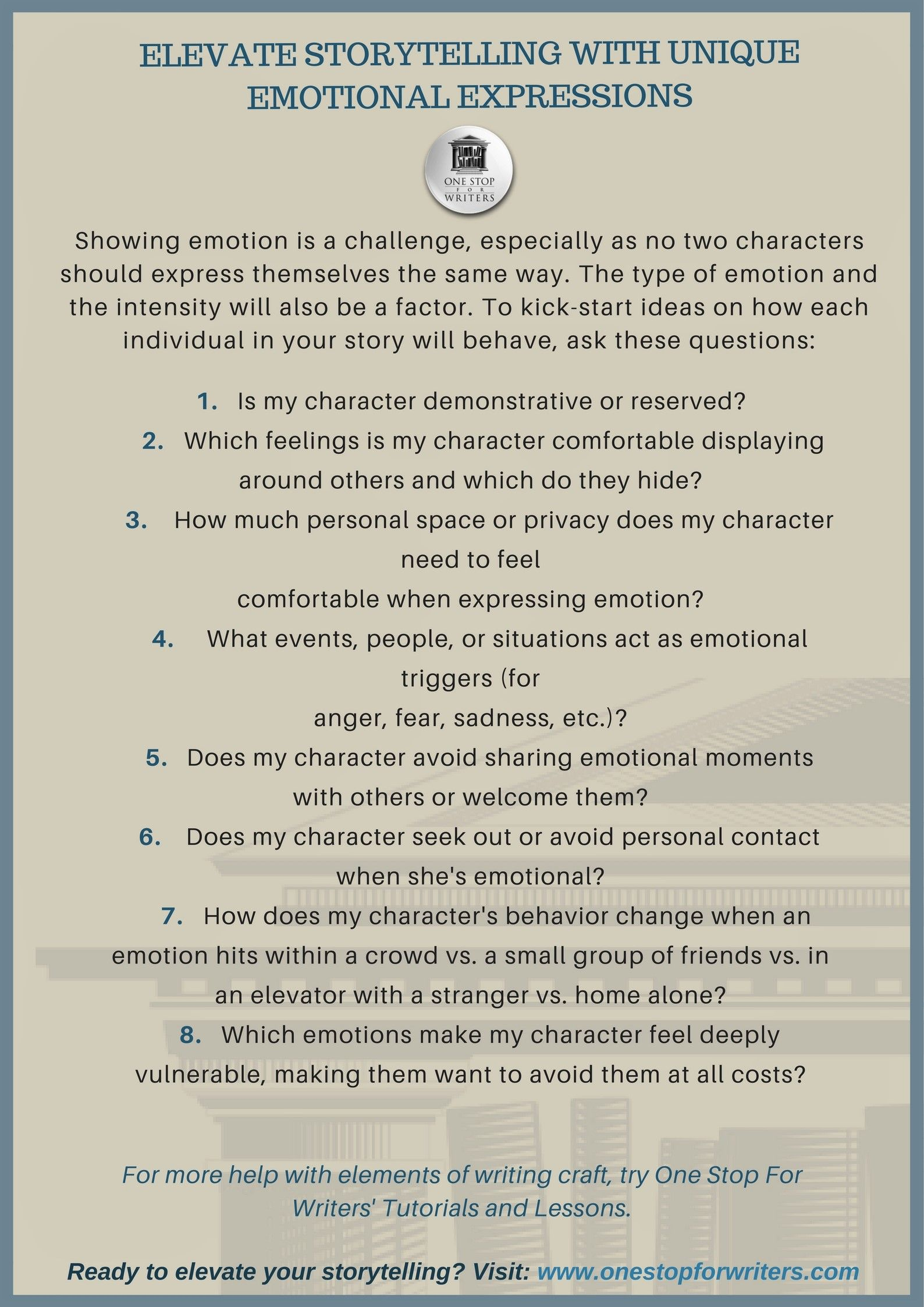 Struggle With Writing A Character S Body Language This