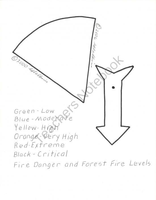 Smokey Fire Danger and Forest Fire Levels Indicator Wheel