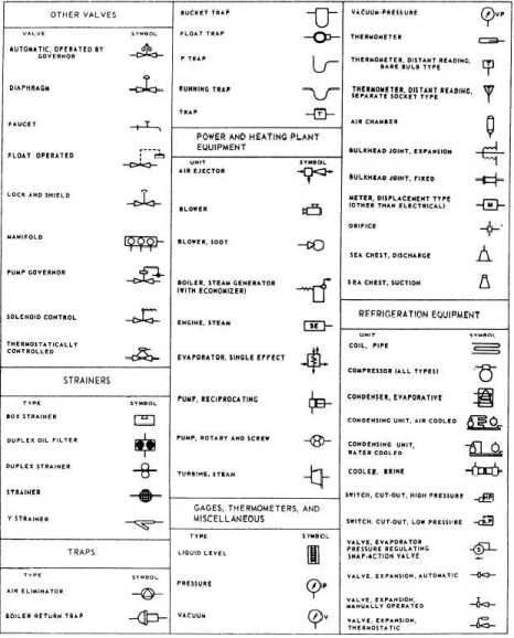 understanding how to read blueprints free step by step shed plans Signal Light Wiring Diagram