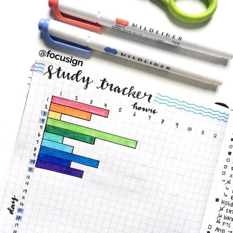 """judy marie 🍋🌿⭐️✨ on Instagram: """"My study tracker! Tbh I think this really works because it lets me see how unproductive I've been 😜"""""""