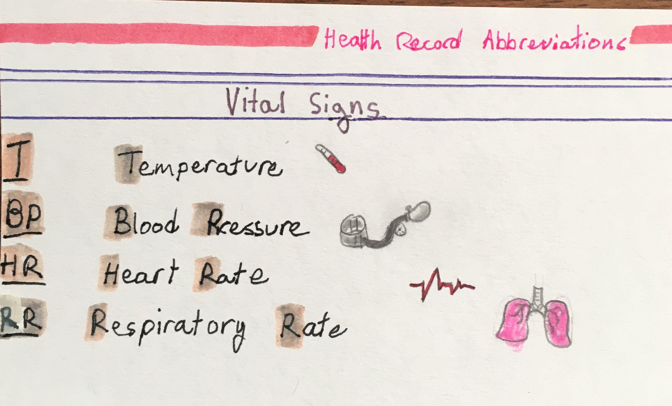 Vital Signs Abreviations