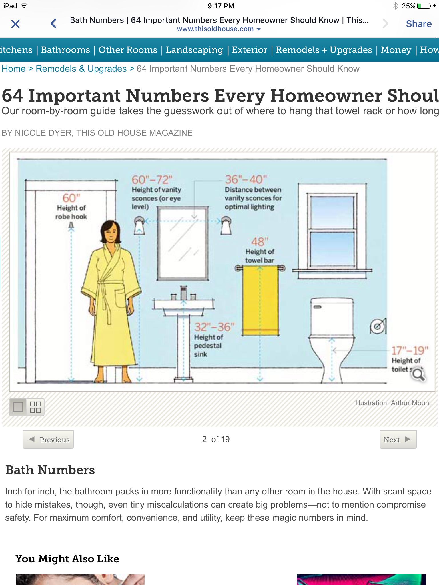 Pin By Nancy Moore On Interior Design Towel Rack Bathroom Bathroom Wall Sconces Bathroom Sconces
