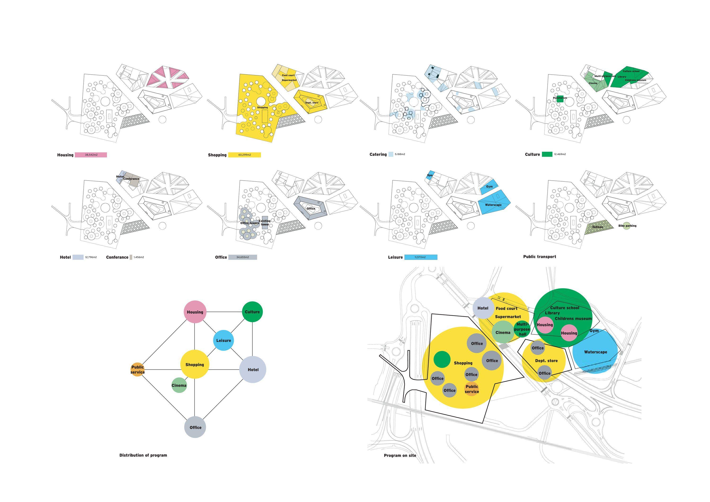 Namba Parks Interior Design Plan Google Site Analysis Diagrams