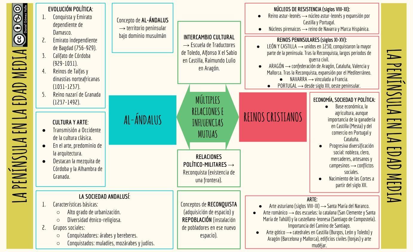 48+ La independencia de mexico resumen causas y consecuencias ideas in 2021