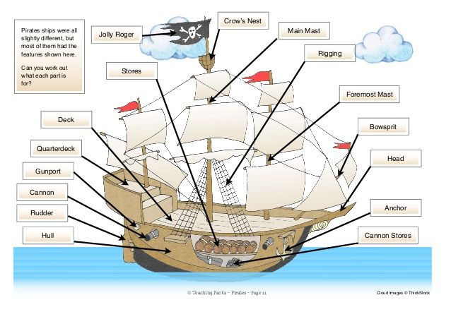 Crow\'s Nest Pirates ships were all slightly different, but most of ...
