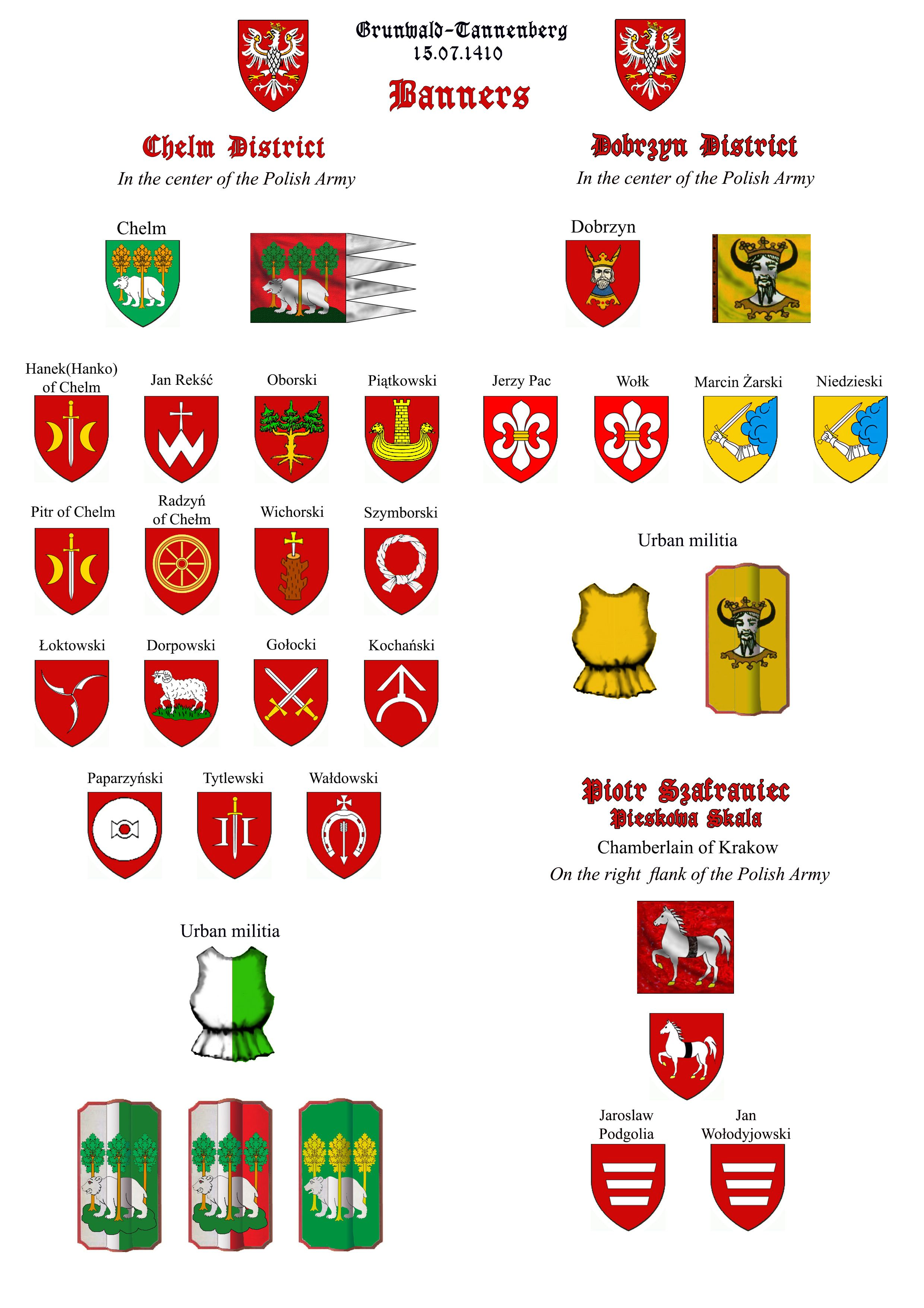 Me meaning of polish flag - Medieval Times Military Uniforms Poland Knights Warriors Banners Flags History