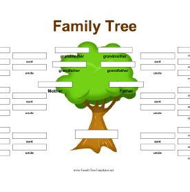Blank family tree template great to get kids involved for Interactive family tree template