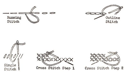 Instructions For Stitches Click To View Larger Size Needlework