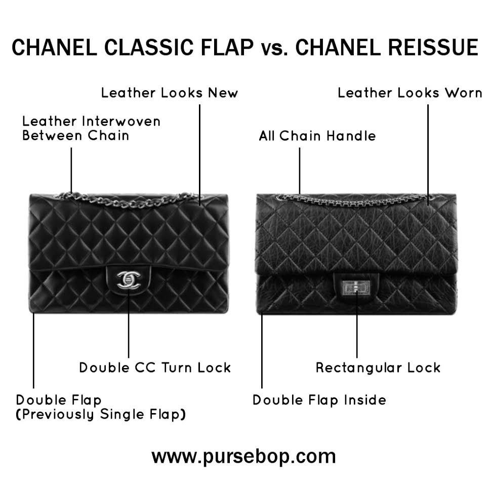 e9e8bff7604b Chanel 101 Reference Guide - PurseBop | Töskur in 2019 | Chanel, Bags,  Shoulder Bag