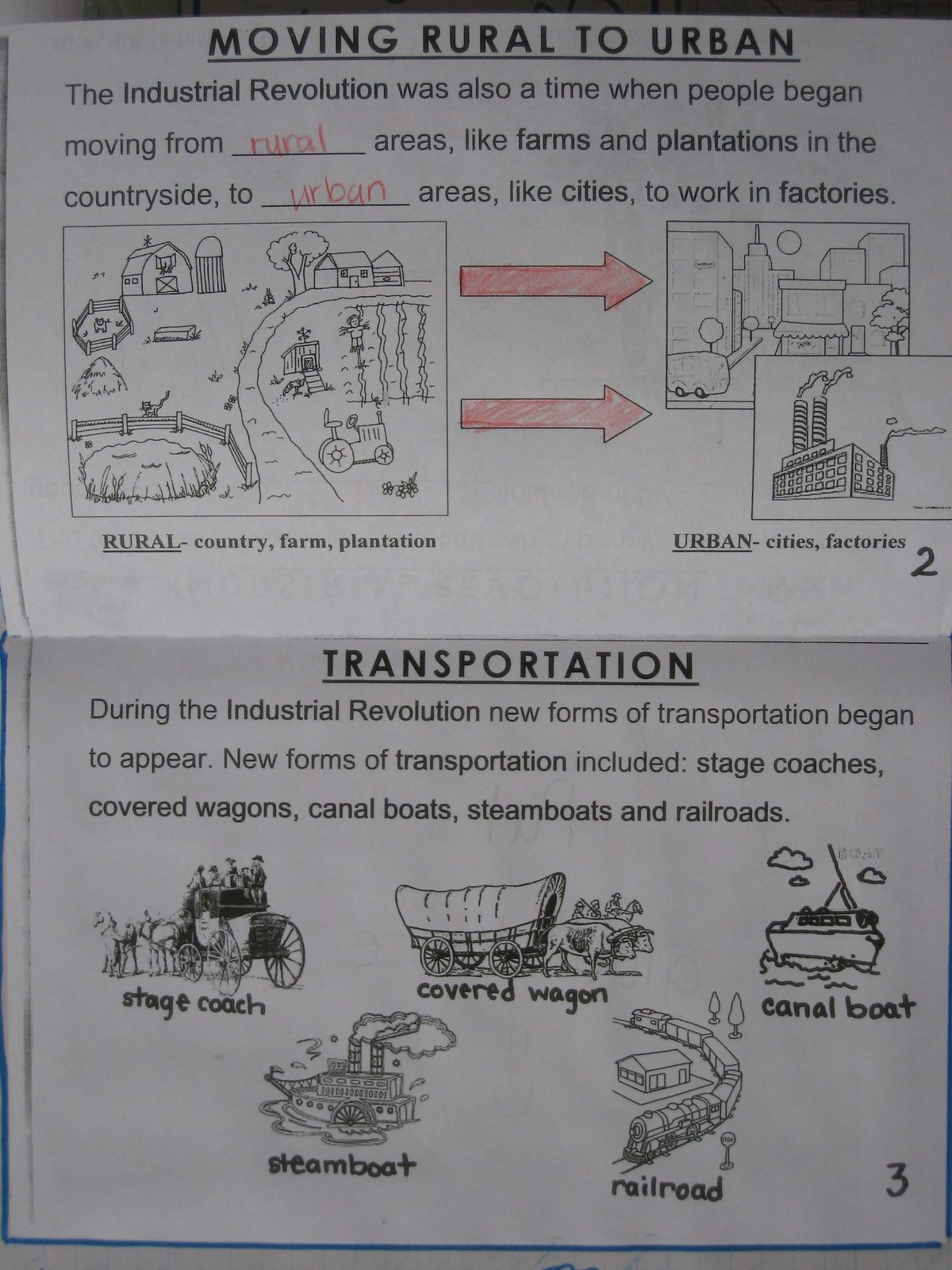 This Worksheet Teaches The Terms Rural And Urban And Types Of Transportation During The