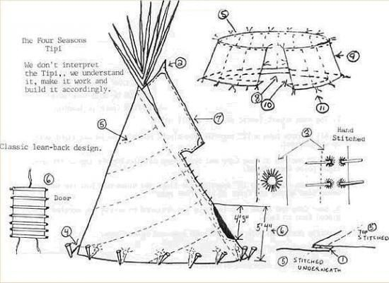 fabrication de teepee partie 1 tents pinterest indiens loups blancs et marius. Black Bedroom Furniture Sets. Home Design Ideas
