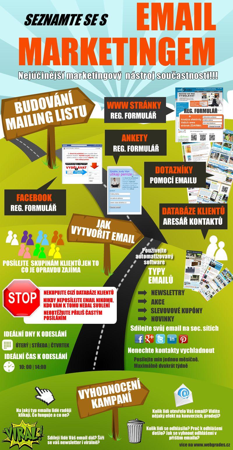 Info Grafika O Budovani Email Marketingove Strategie Moje
