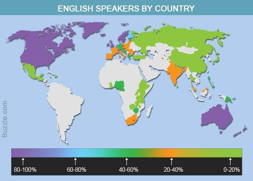 A Complete List Of Englishspeaking Countries In The World - Language speaking countries