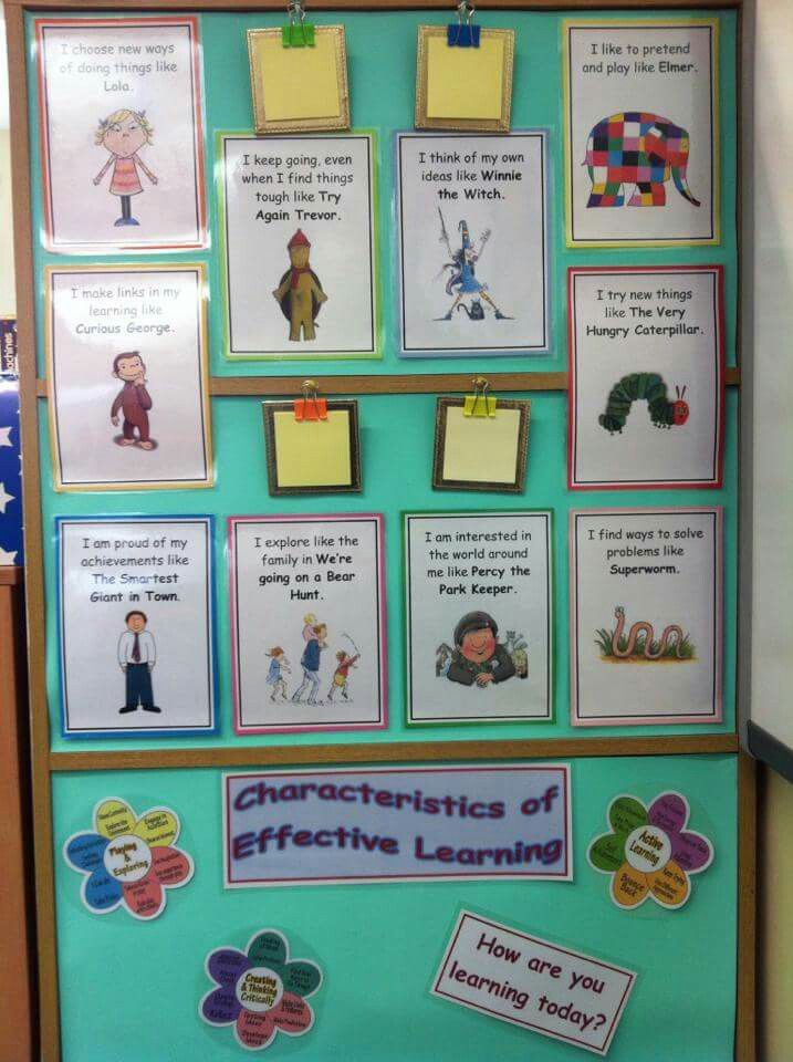 Classroom Ideas Early Years : Characteristics of learning display early years