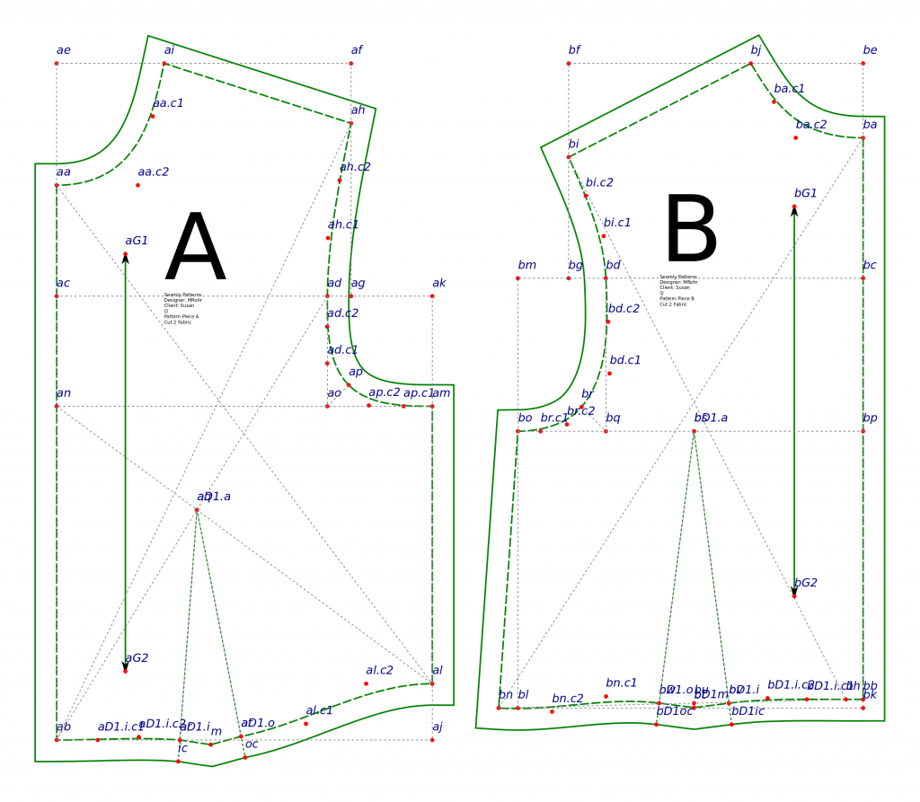 Open Source Pattern Making Software Sewing Software Pattern