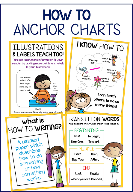 first grade how to writing First graders write to express thoughts and feelings in journals, write stories, and make lists of facts about topics of interest they also write for different subject areas.