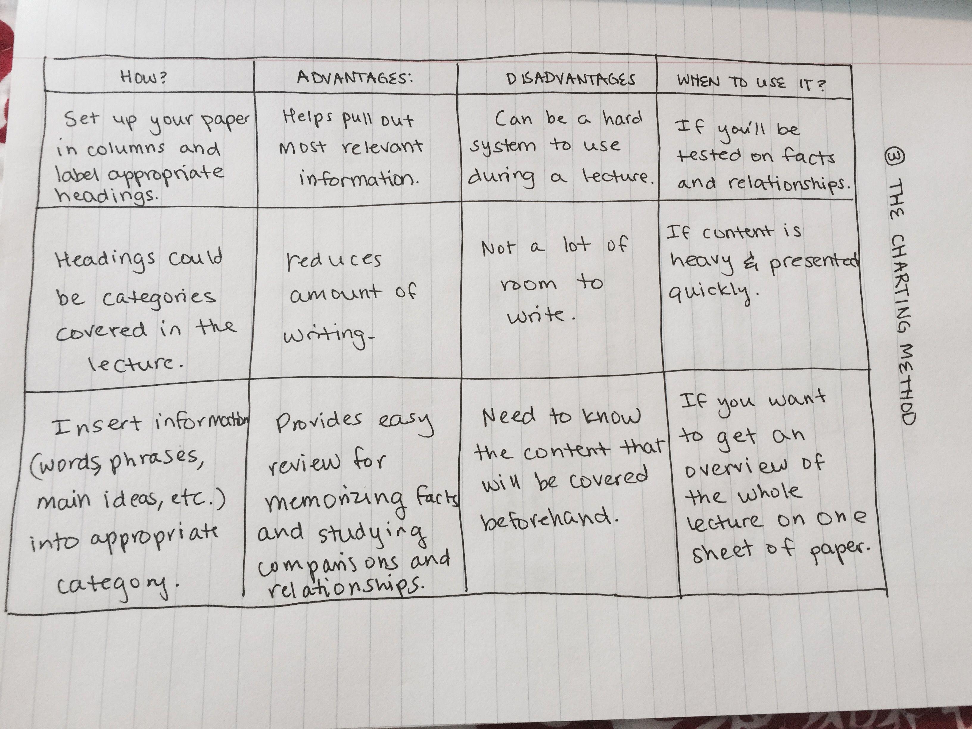 Critical thinking help x pdf
