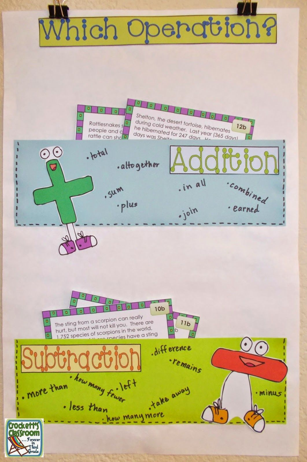 Get more use out of your anchor charts when you have students sort ...