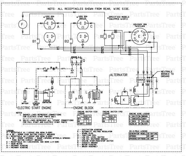 Generac Guardian Wiring Diagram. generac guardian 6439 11kw home standby  generator. generac guardian automatic transfer swit. 16 generac guardian  45kw engine wiring diagram engine. i have a 15000 watt generac generator  thatA.2002-acura-tl-radio.info. All Rights Reserved.