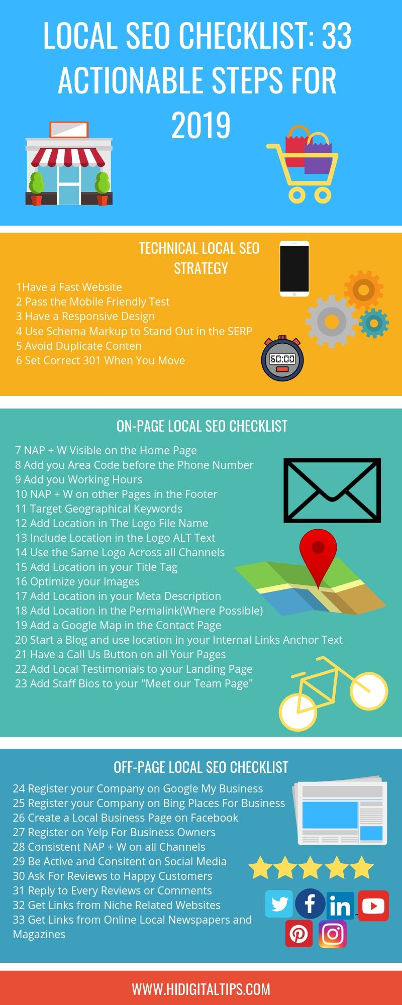 Local Seo Checklist 2019 33 Actionable Steps Infographic