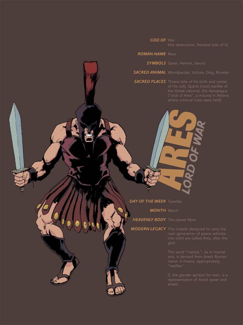 Ares Olympiansrule Thirteenth Pinte