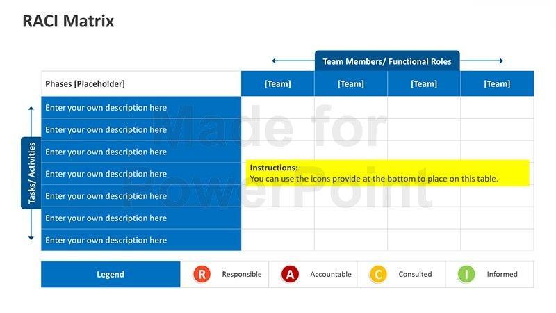 RACI Matrix Editable PPT Template Management Pinterest Template - raci matrix template ppt