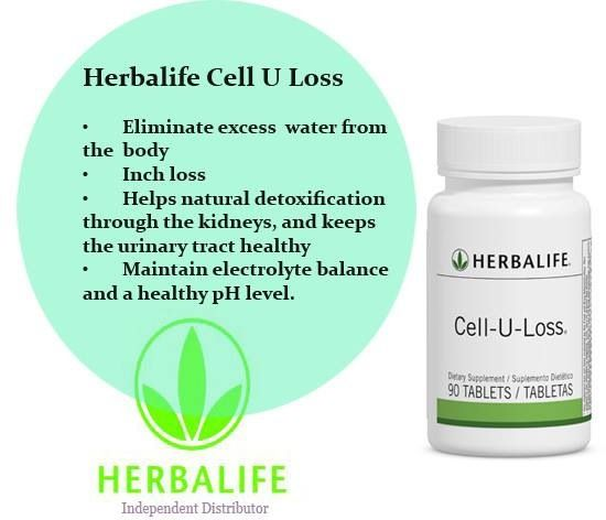 Pin By Caroline Burton On Herbal Life For Weight Loss In 2019