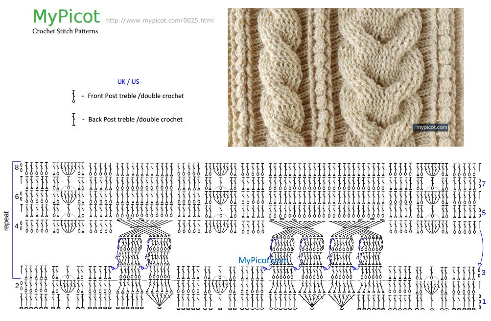 Trenza crochet | Crochet | Pinterest | Ganchillo, Patrón de ...