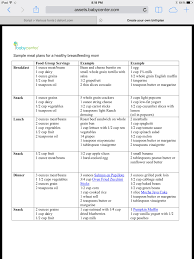 Diet Chart Chart For Pregnant Lactating Mothers Pdf Google