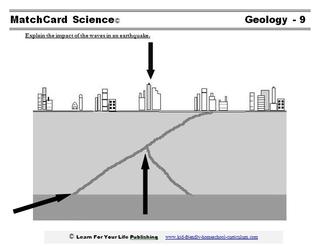 Start quaking with our earthquake worksheet that demonstrates the – Types of Faults Worksheet