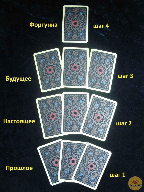 Судьбу на картах играть видео как играют в карты на раздевание