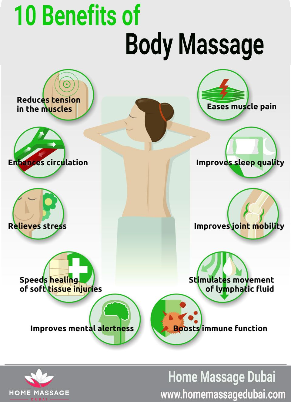 10 Benefits of body massage in Dubai. Massage therapy