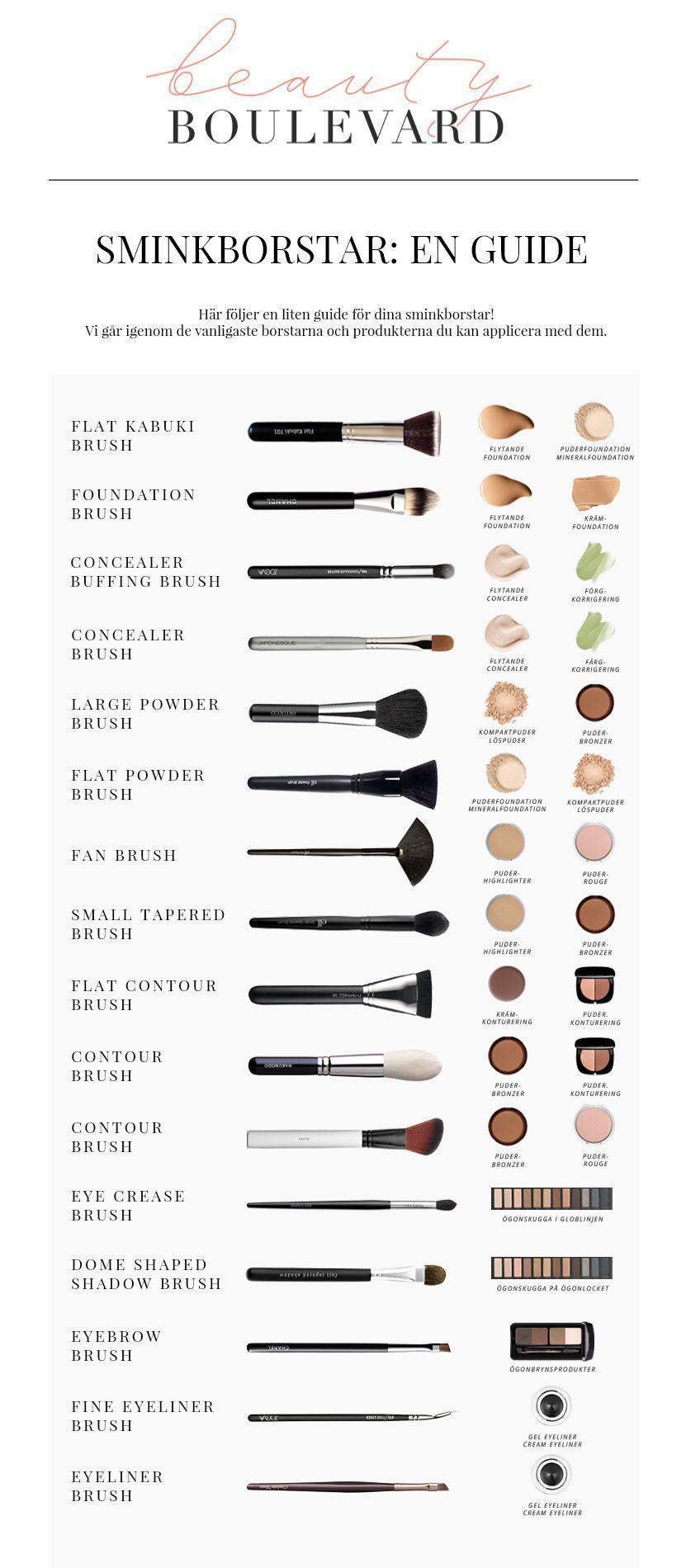 Photo of –   – #makeupbrushesguide #makeupforbeginners #makeupforbeginnersstepbystep