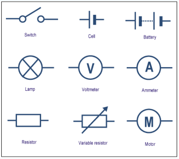 Electrical Circuit Symbols Key | Symbols | Electronics basics