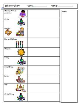 Inidual behavior chart step one also best images bucket classroom setup rh pinterest