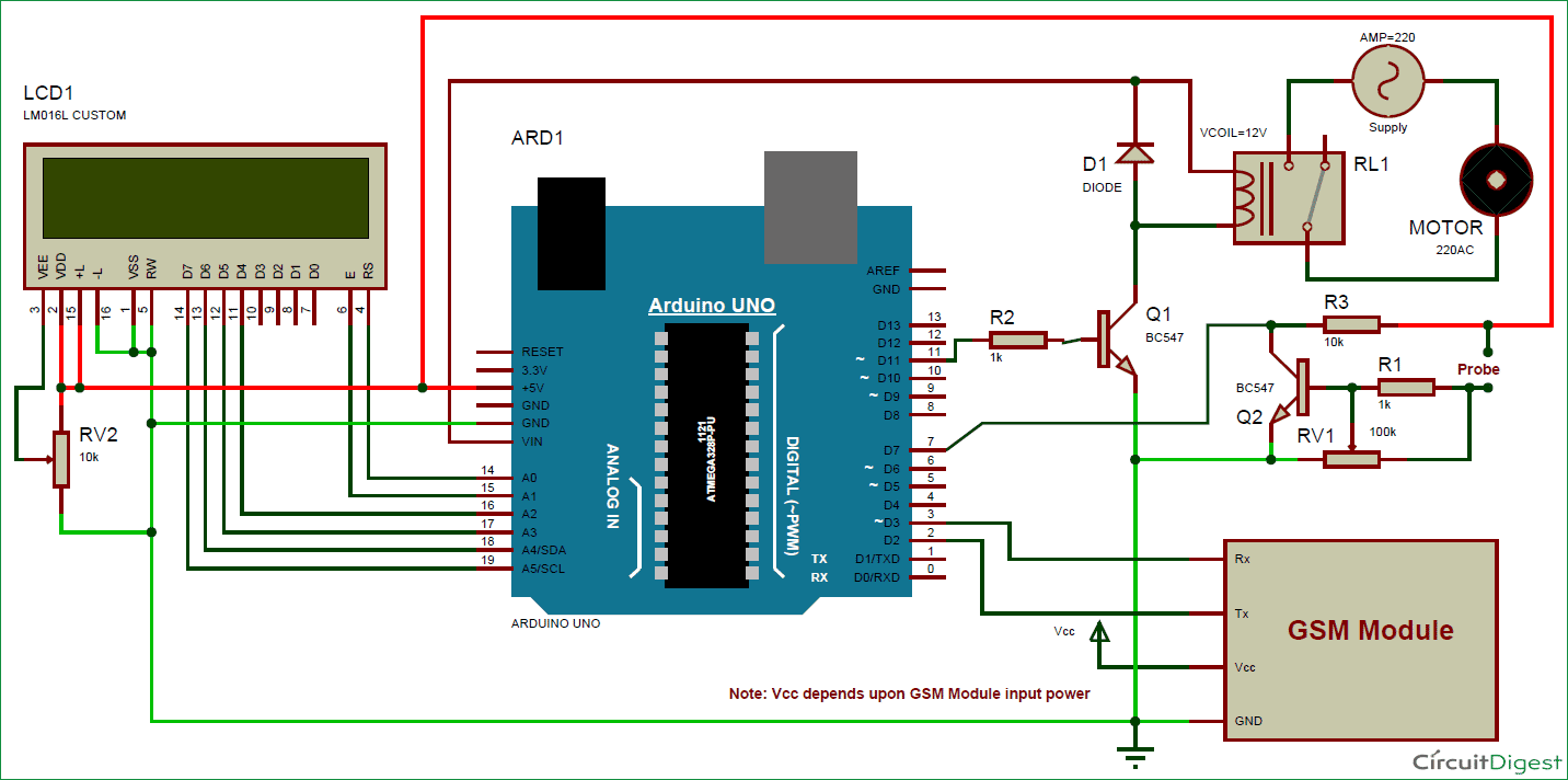 circuit diagram for arduino based automatic plant irrigation system with message alert [ 1432 x 712 Pixel ]