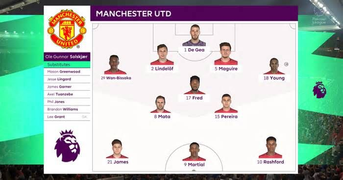 Latest News For We Simulated Manchester United Vs Aston Villa To Get A Score Prediction The Unit Manchester United Manchester