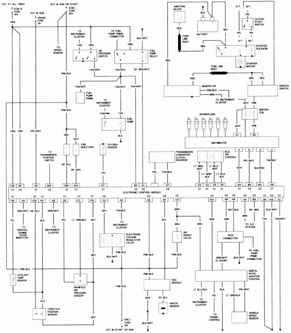 12 98 Chevy S10 Truck Electrical Diagram Electrical Diagram Chevy S10 S10 Truck