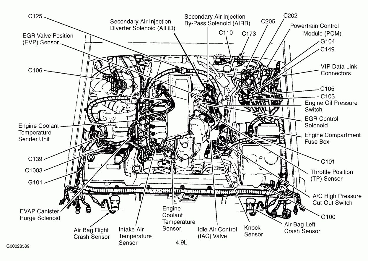 15 Ford Expedition Engine Wiring Diagram