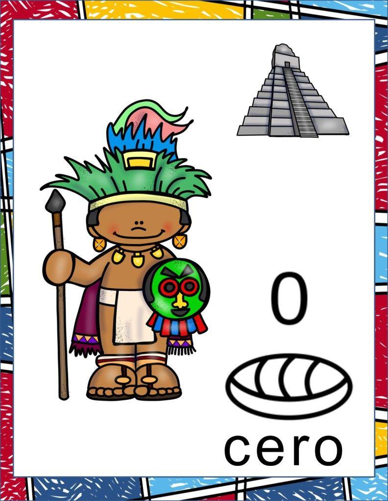 Carteles Decorativos Numeros Mayas 1 Al 20 Orientacion Andujar Homeschool Calendar Homeschool Classroom Homeschool Calendar Board
