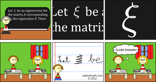 Another Approach Method To Teaching Matrix Multiplication Much More Visual And Allows Students Working Matrix Mu Matrix Multiplication Math Memes Math Comics