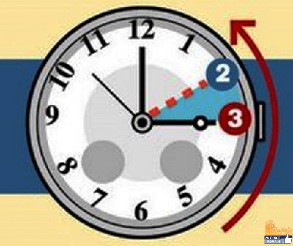Torna l'Ora Solare: indietro l'orologio di un'ora.   http://www.mipiaceroma.it/notizie/torna-lora-solare-indietro-lorologio-di-unora