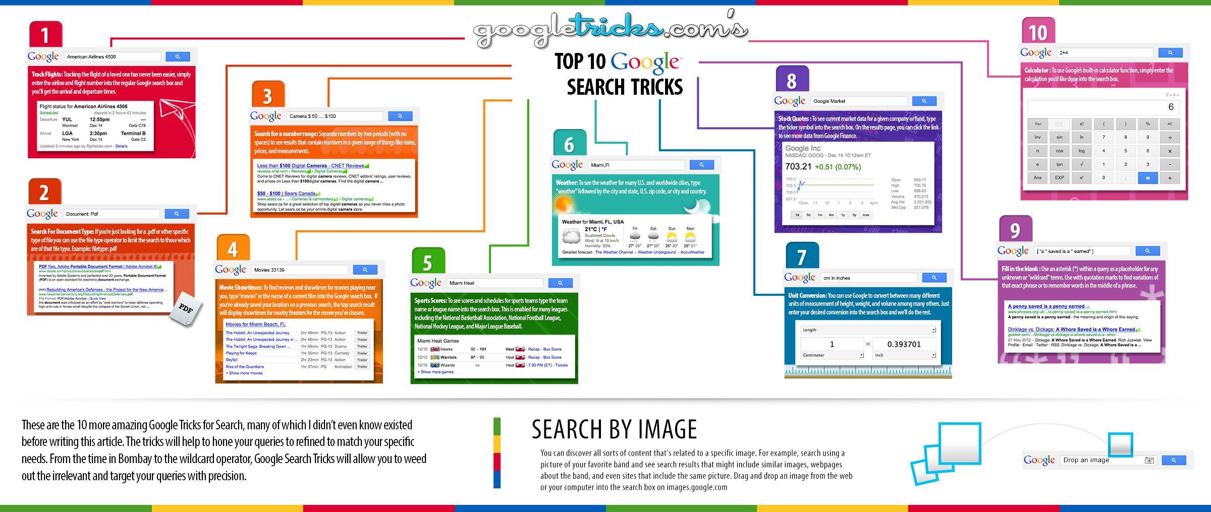 Www Ecommerce Org Il Top 10 Google Search Tricks Google