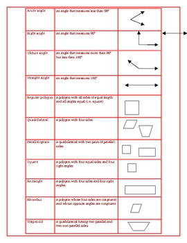 Printables Geometry Vocabulary Worksheets journals worksheets and vocabulary on pinterest