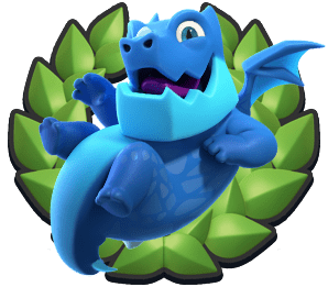 Electro Dragon Challenge Desenho De Poses Poses Desenho