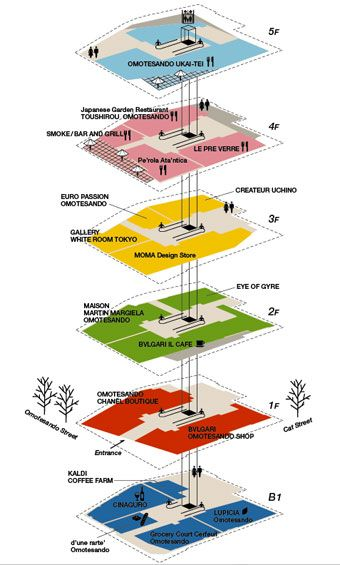floor map design - Google 検索