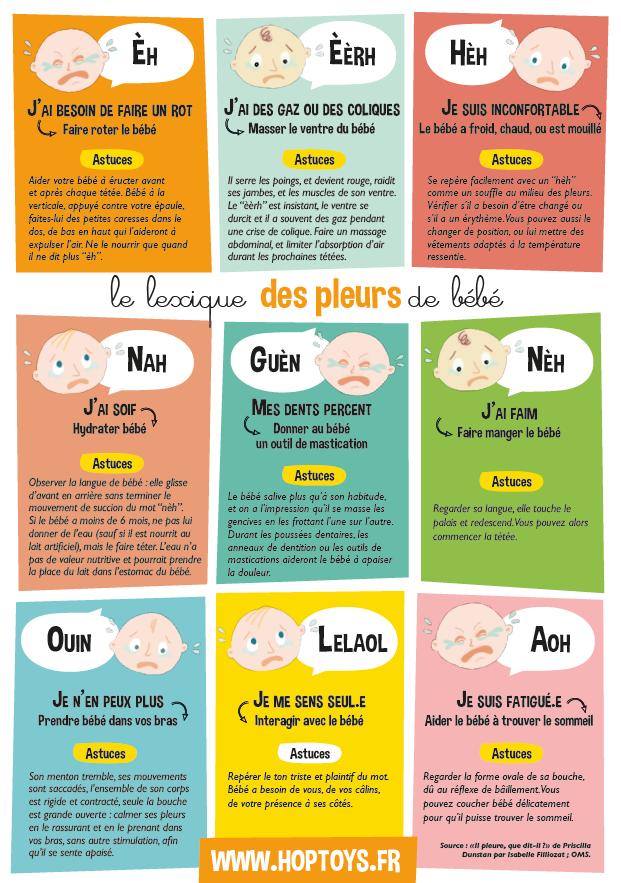 Infographie Pourquoi Bebe Pleure Bebe Pleure Langage Bebe Conseils Bebe