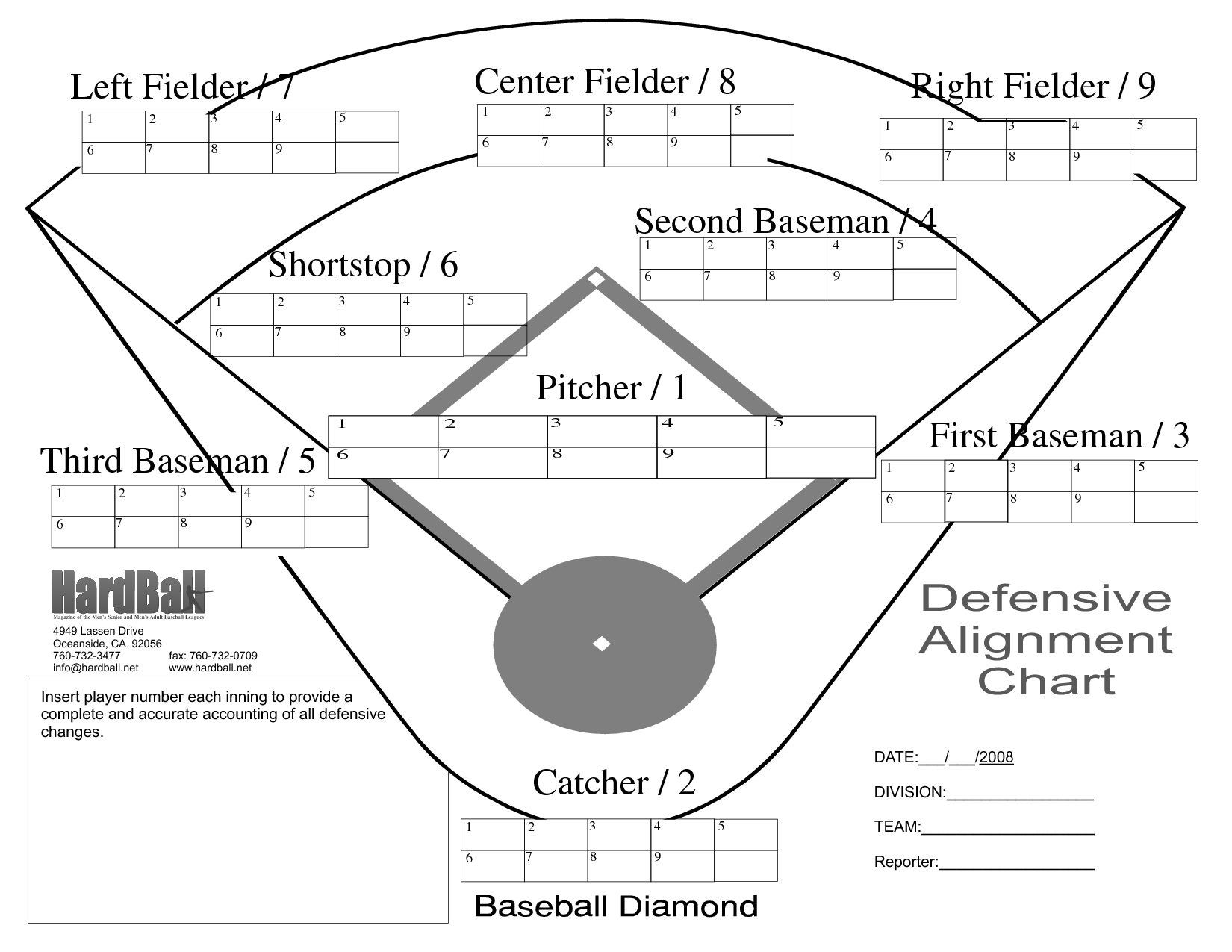 New Youth Baseball Lineup Template #exceltemplate #xls #